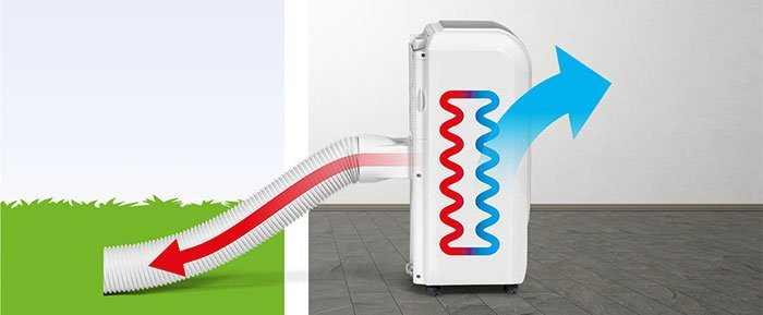 Climacontrol climatisation mobile montpellier ☎ 04.67.200.444